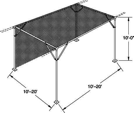 Sun Stopper Shade Houses Specifications