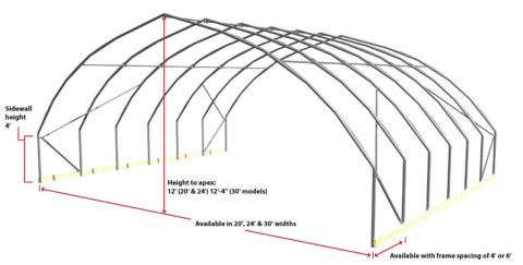 Gothic High Tunnels Sale Commercial Greenhouse Supplies