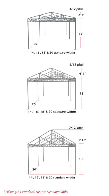 Peaked W-Truss Specifications